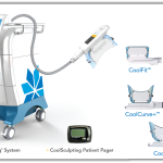 Le CoolSculpting de Zeltiq en images